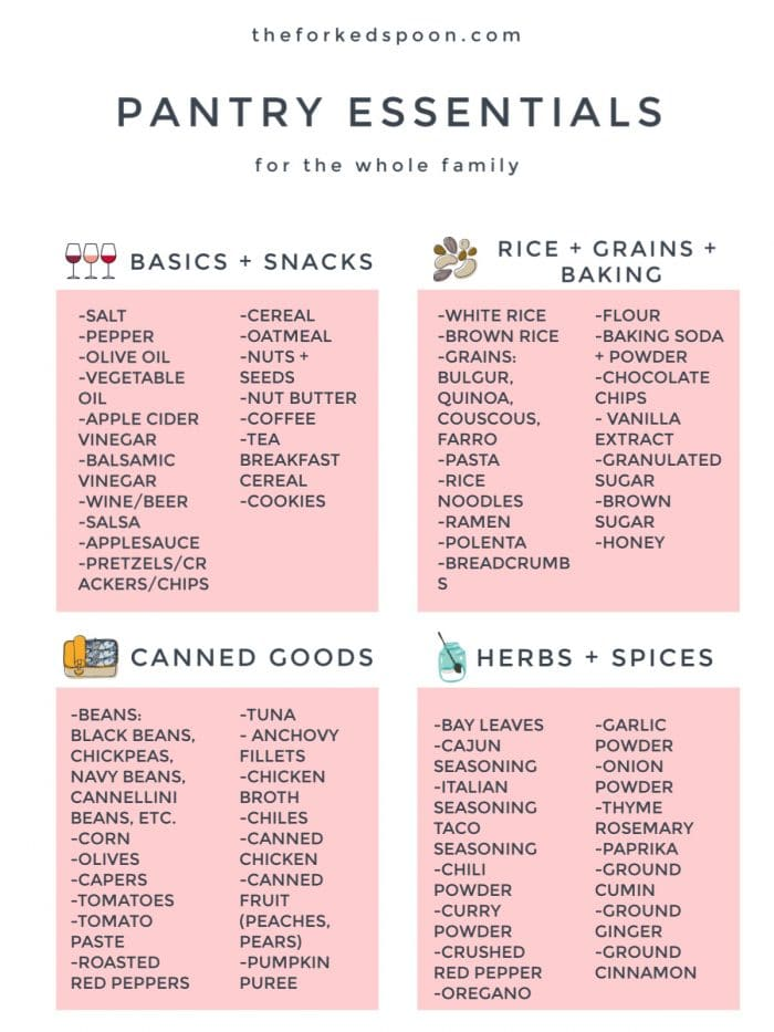 Pantry essentials checklist